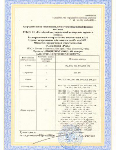 Приложение к свидетельству о присвоении категории санаторию «Русь» в Ессентуках