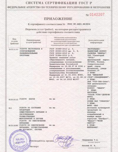 Приложение к сертификату соответствия услуги общественного питания санатория «Русь» в Ессентуках